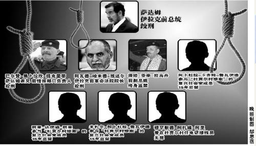 萨达姆绞刑手机录像